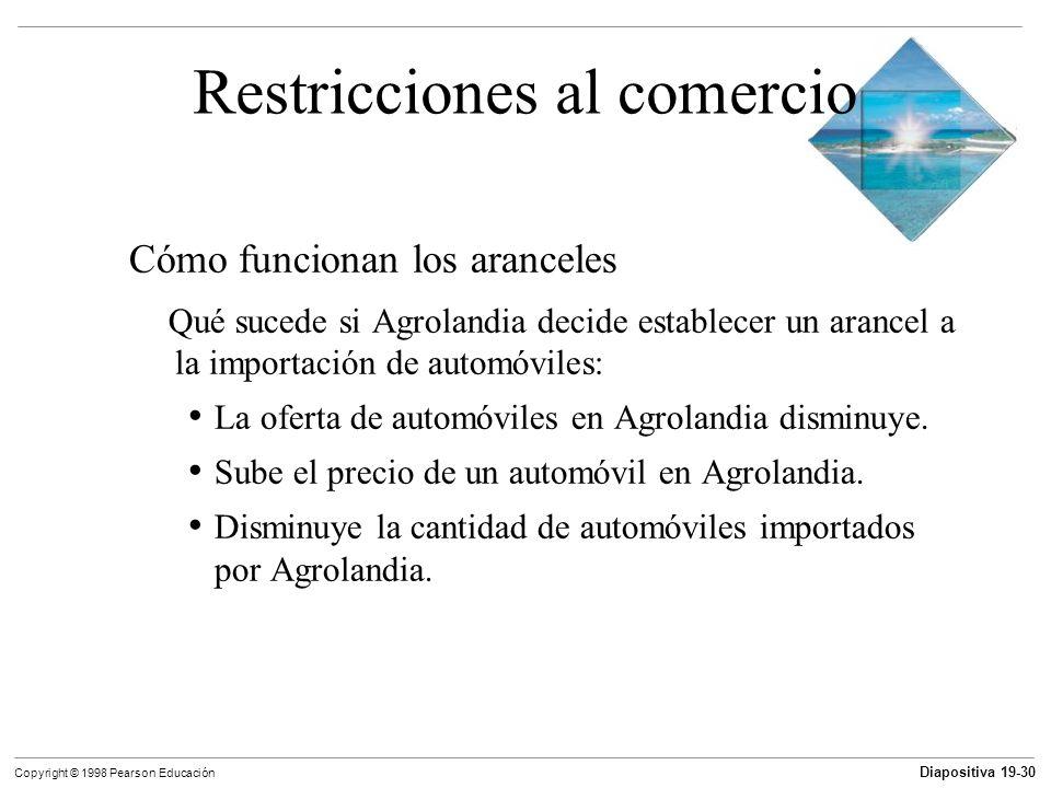 Diapositiva 19-31 Copyright © 1998 Pearson Educación Restricciones al comercio Cómo funcionan los aranceles Qué sucede si Agrolandia decide establecer un arancel a la importación de automóviles: El gobierno de Agrolandia recauda el ingreso del arancel.