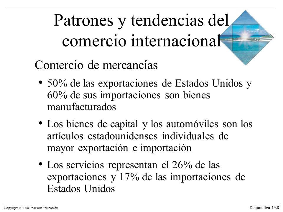 Diapositiva 19-7 Copyright © 1998 Pearson Educación Patrones y tendencias del comercio internacional Comercio de servicios El gasto que hace un extranjero (estudiante, turista, etc.) en este país constituye una exportación de servicios.
