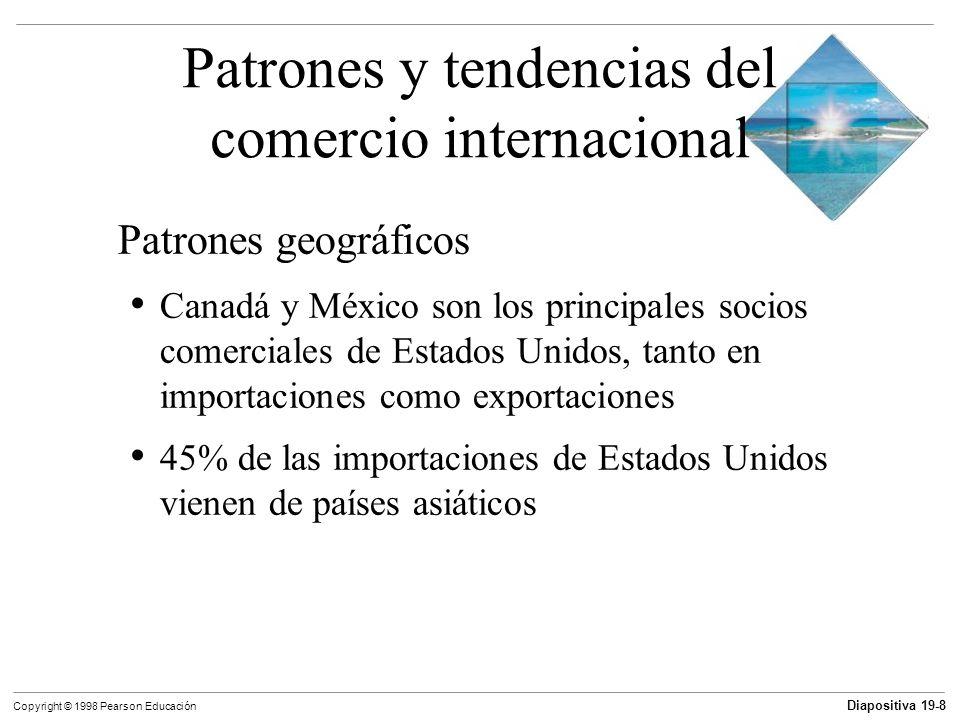 Diapositiva 19-9 Copyright © 1998 Pearson Educación Patrones y tendencias del comercio internacional Tendencias del volumen de comercio En 1960 Estados Unidos exportó menos del 5% de su producción total e importó 4.5% de los bienes y servicios consumidos internamente.