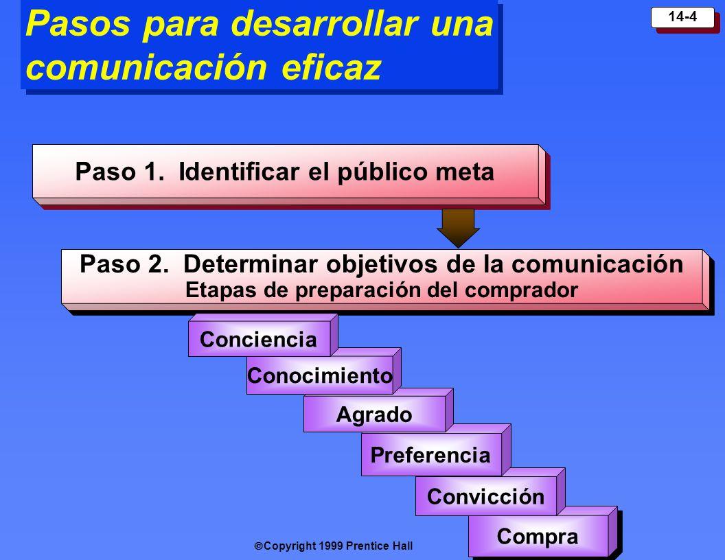 Copyright 1999 Prentice Hall 14-4 Pasos para desarrollar una comunicación eficaz Paso 1. Identi ficar el público meta Paso 2. Determin ar objetivos de