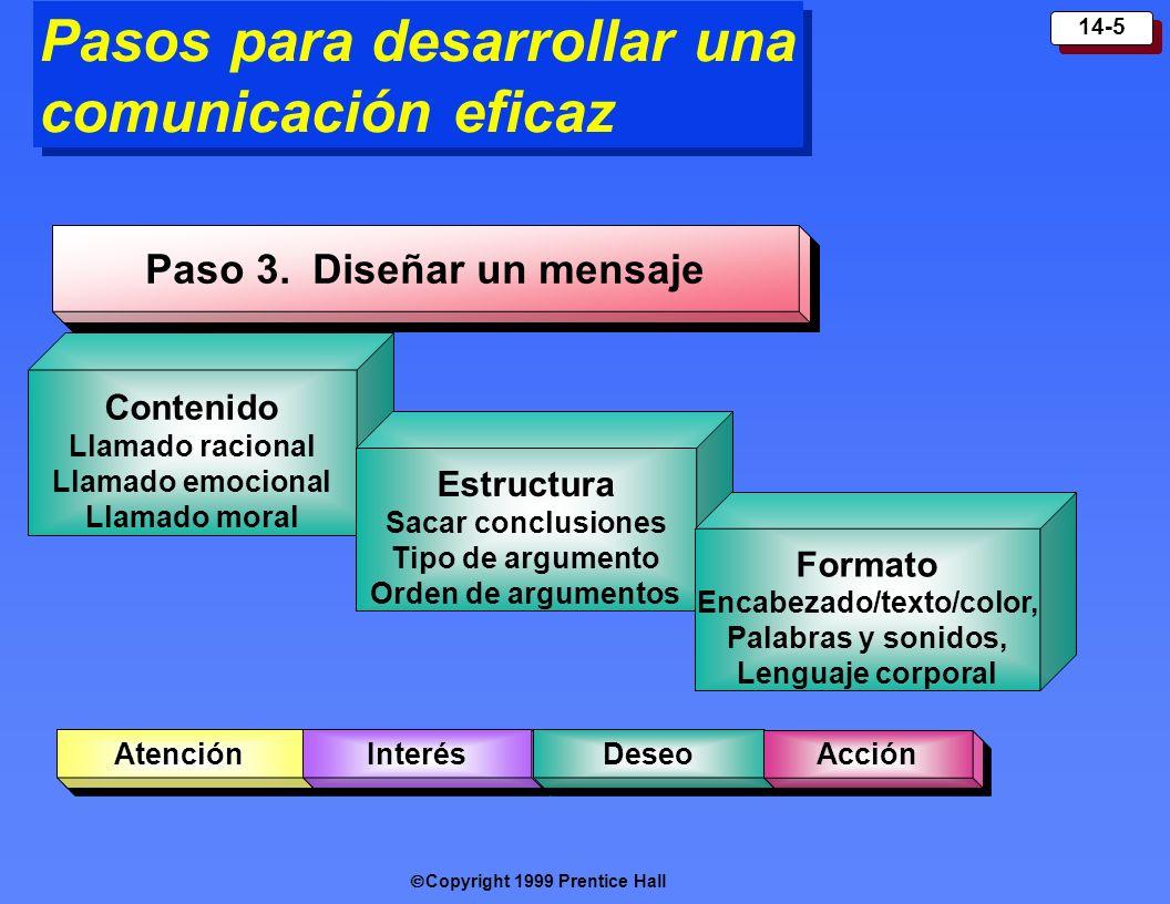 Copyright 1999 Prentice Hall 14-5 Paso 3. D iseñar un mensaje Pasos para desarrollar una comunicación eficaz Atención Inter és Des eo Contenido Llamad