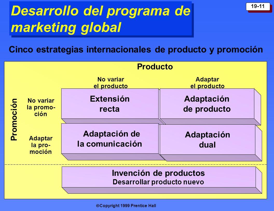 Copyright 1999 Prentice Hall 19-11 Desarrollo del programa de marketing global Extensi ón recta Adapta ción de la comunicación Adapta ción de producto