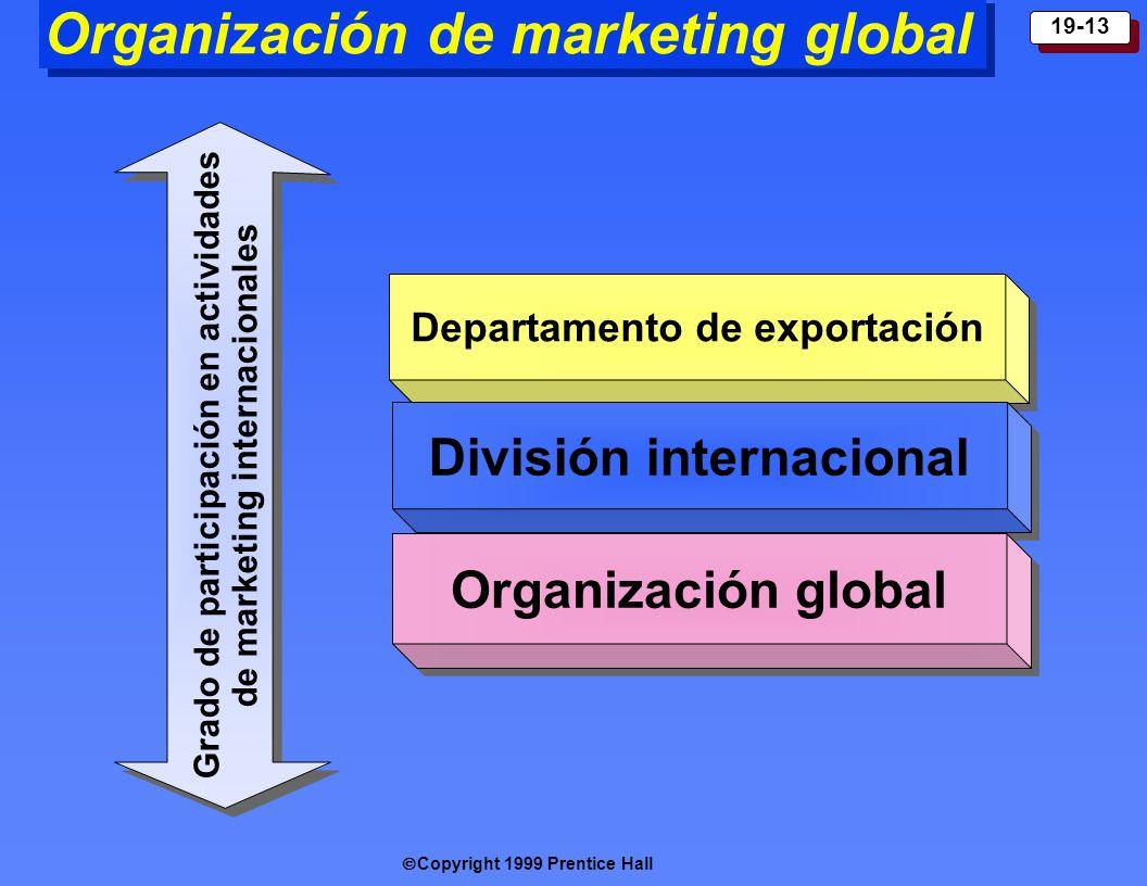 Copyright 1999 Prentice Hall 19-13 Organización de marketing global Depart a ment o de exportación Divisi ón internacional Organiza ción global Grado