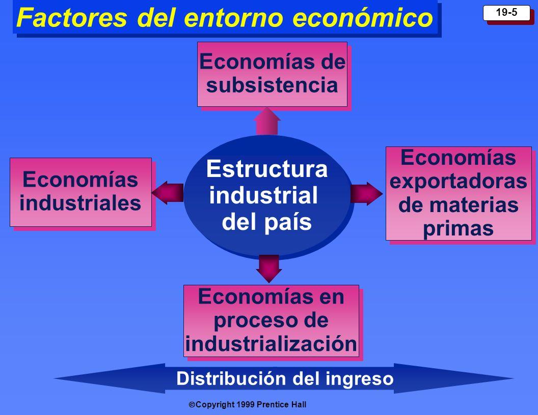 Copyright 1999 Prentice Hall 19-5 Factores del entorno económico Estructura industrial del país Estructura industrial del país Economías de subsistenc