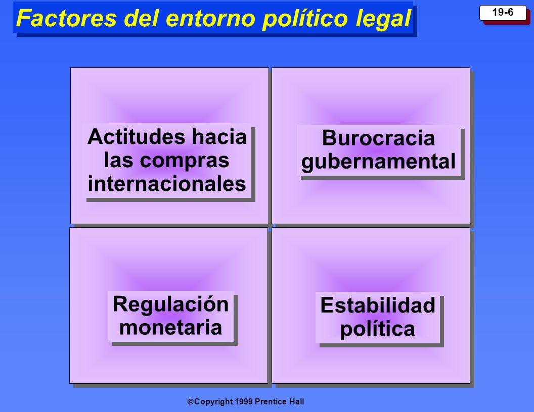 Copyright 1999 Prentice Hall 19-6 Factores del entorno político legal Burocracia gubernamental Actitudes hacia las compras internacionales Regulación