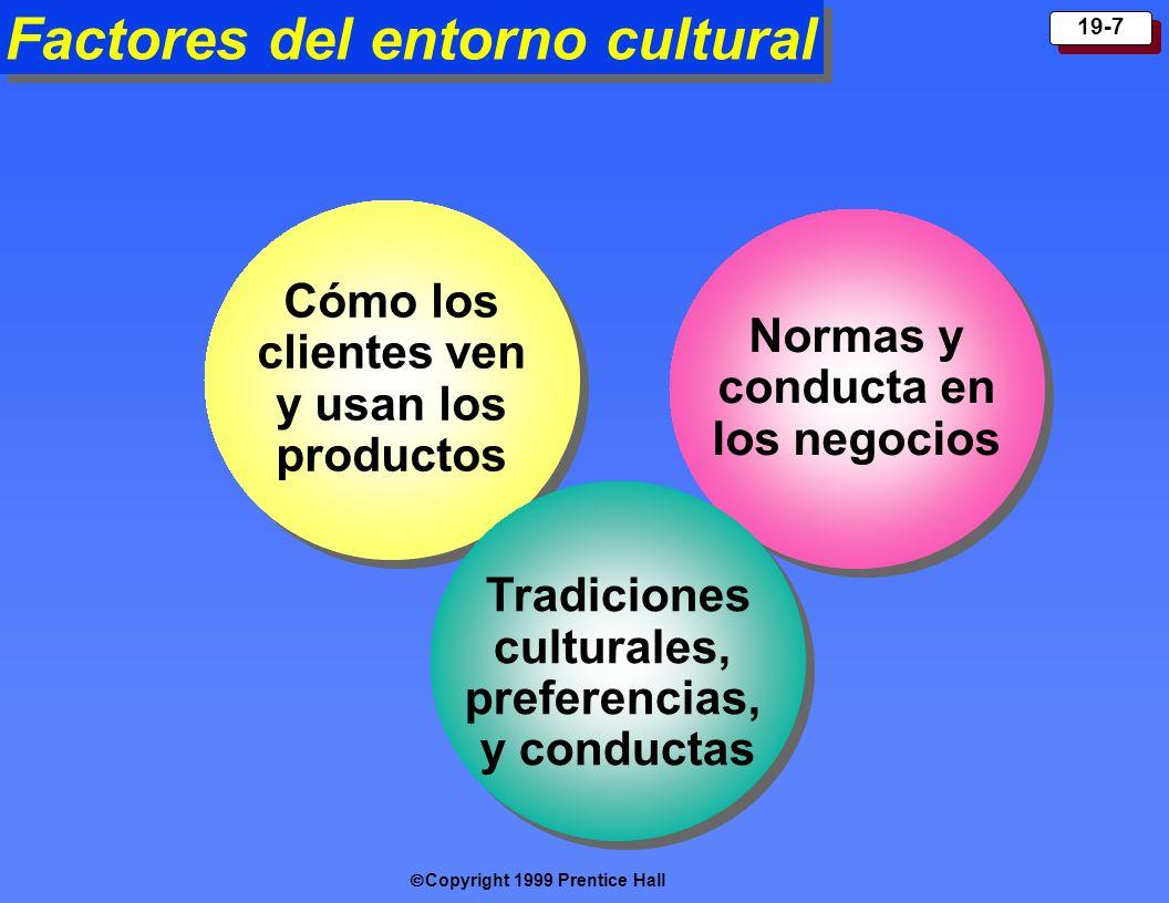 Copyright 1999 Prentice Hall 19-7 Factores del entorno cultural Cómo los clientes ven y usan los productos Normas y conducta en los negocios Tradicion