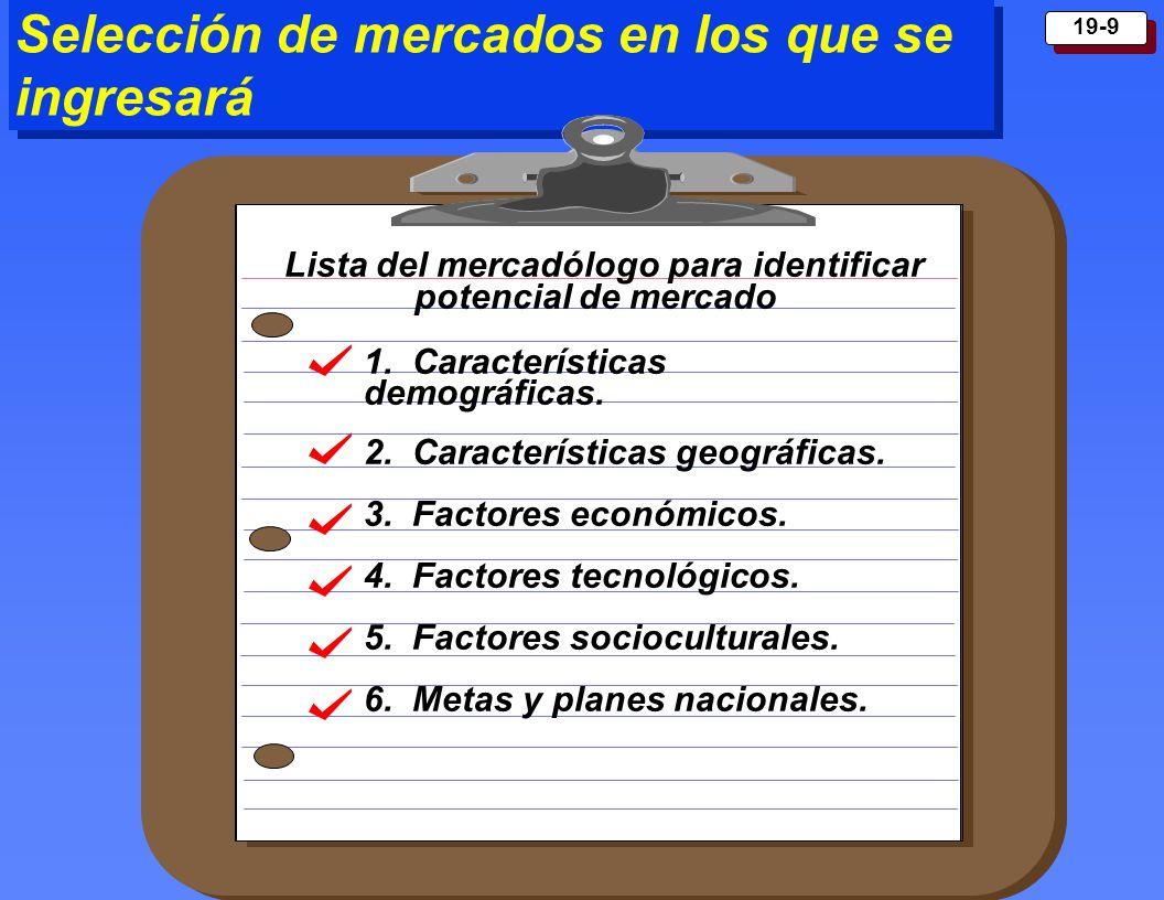 Copyright 1999 Prentice Hall 19-9 Selección de mercados en los que se ingresará Lista del mercadólogo para identificar 2. Características geográficas.
