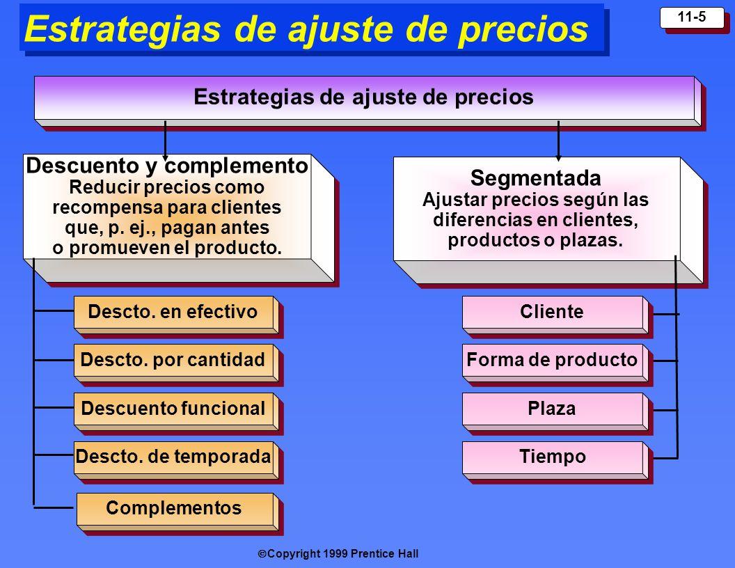 Copyright 1999 Prentice Hall 11-5 Estrategias de ajuste de precios D escuento y complemento Reduci r precios como recompensa para clientes que, p. ej.