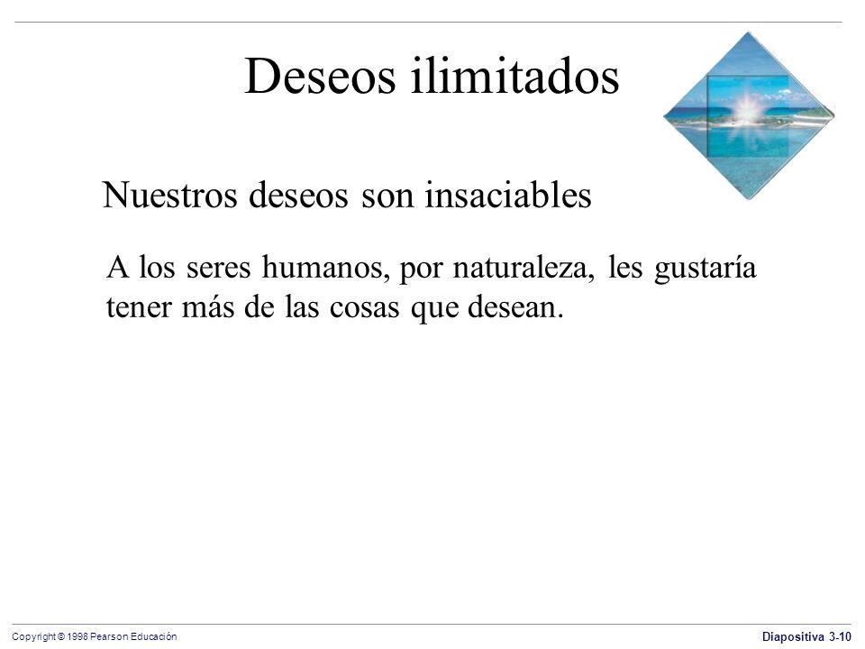 Diapositiva 3-10 Copyright © 1998 Pearson Educación Deseos ilimitados Nuestros deseos son insaciables A los seres humanos, por naturaleza, les gustarí