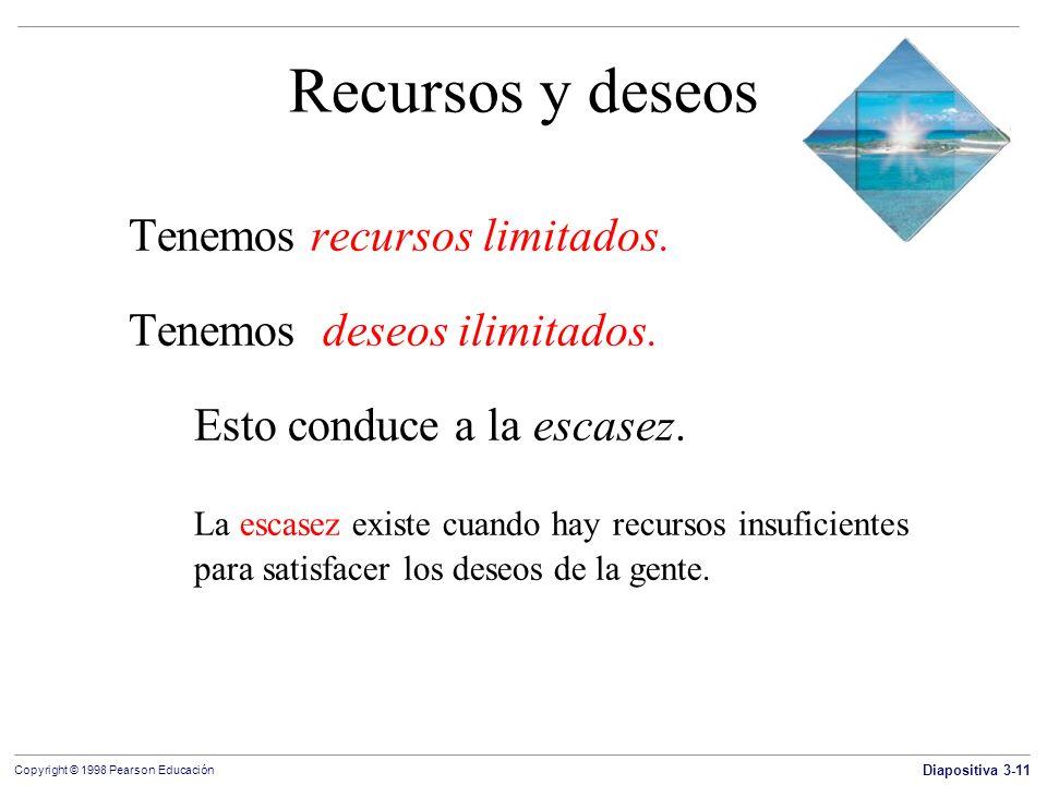 Diapositiva 3-11 Copyright © 1998 Pearson Educación Recursos y deseos Tenemos recursos limitados. Tenemos deseos ilimitados. Esto conduce a la escasez