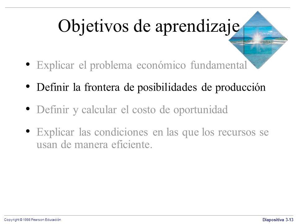 Diapositiva 3-13 Copyright © 1998 Pearson Educación Objetivos de aprendizaje Explicar el problema económico fundamental Definir la frontera de posibil