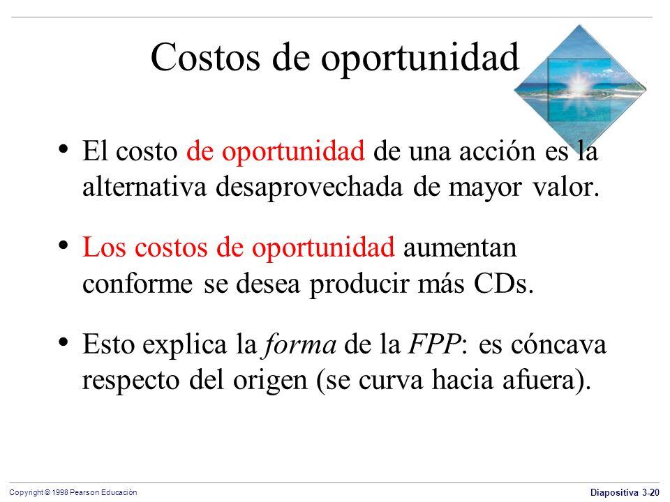 Diapositiva 3-20 Copyright © 1998 Pearson Educación Costos de oportunidad El costo de oportunidad de una acción es la alternativa desaprovechada de ma