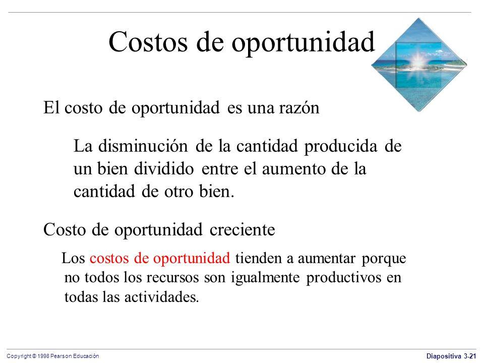 Diapositiva 3-21 Copyright © 1998 Pearson Educación Costos de oportunidad El costo de oportunidad es una razón La disminución de la cantidad producida
