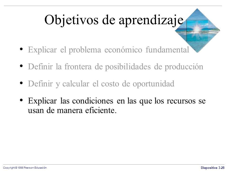 Diapositiva 3-28 Copyright © 1998 Pearson Educación Objetivos de aprendizaje Explicar el problema económico fundamental Definir la frontera de posibil