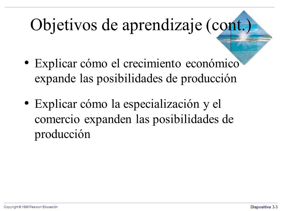 Diapositiva 3-14 Copyright © 1998 Pearson Educación Recursos, posibilidades de producción y costo de oportunidad La frontera de posibilidades de producción se usa para ilustrar la cantidad máxima de dos bienes que pueden producirse debido a la escasez.