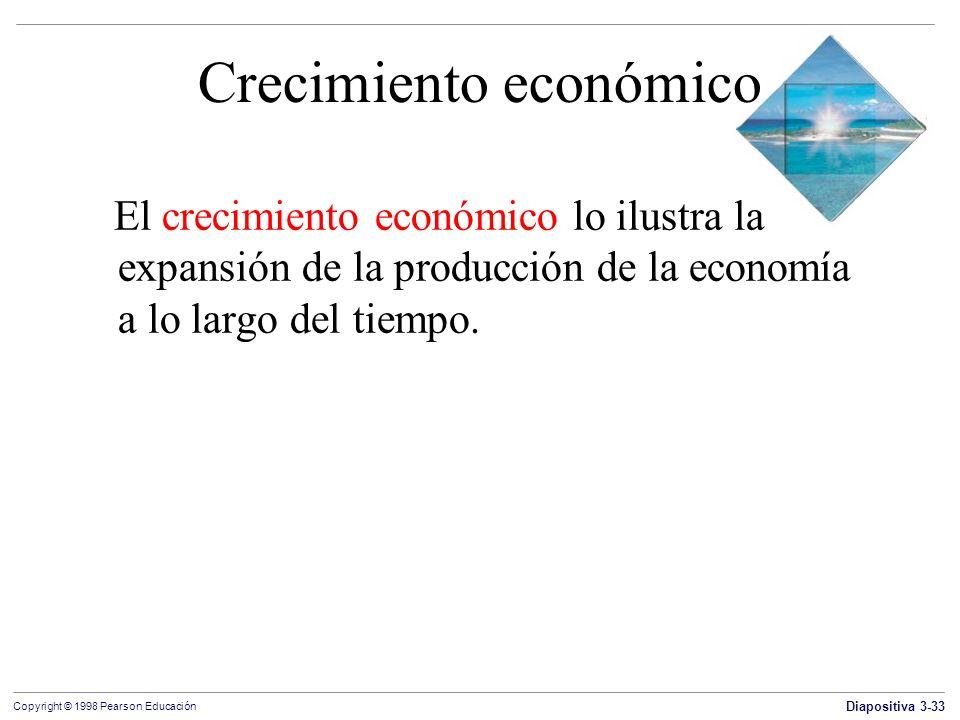 Diapositiva 3-33 Copyright © 1998 Pearson Educación Crecimiento económico El crecimiento económico lo ilustra la expansión de la producción de la econ