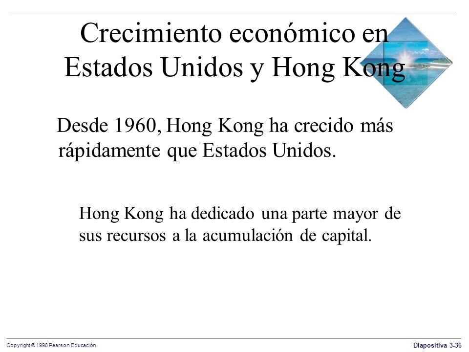 Diapositiva 3-36 Copyright © 1998 Pearson Educación Crecimiento económico en Estados Unidos y Hong Kong Desde 1960, Hong Kong ha crecido más rápidamen