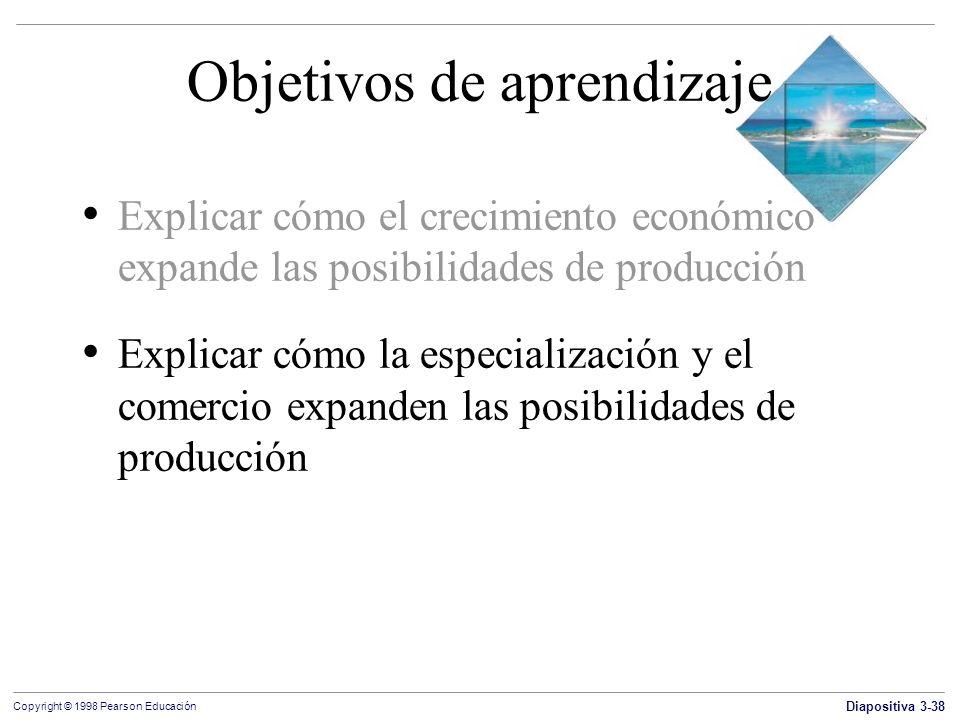 Diapositiva 3-38 Copyright © 1998 Pearson Educación Objetivos de aprendizaje Explicar cómo el crecimiento económico expande las posibilidades de produ
