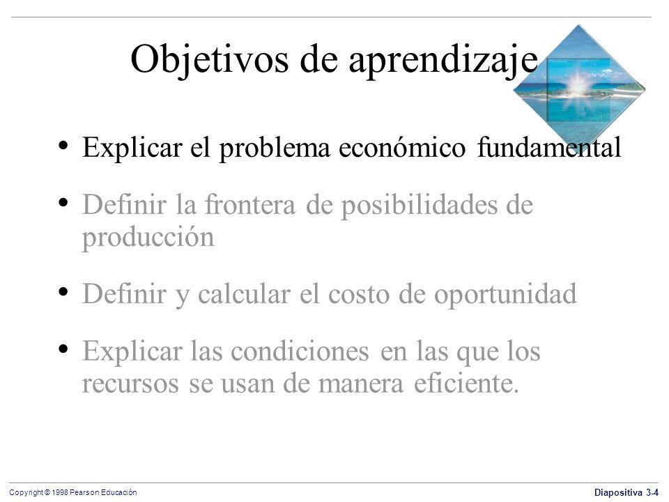 Diapositiva 3-5 Copyright © 1998 Pearson Educación Recursos y deseos Nuestras deseos de bienes y servicios exceden la capacidad productiva de los recursos utilizados para producir esos bienes y servicios.