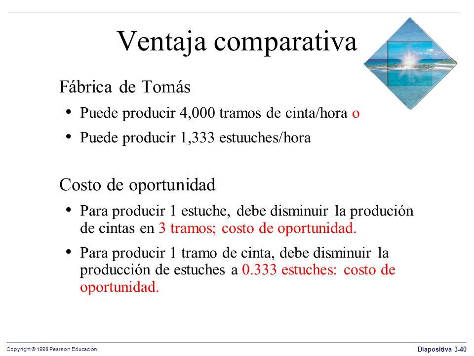 Diapositiva 3-40 Copyright © 1998 Pearson Educación Ventaja comparativa Fábrica de Tomás Puede producir 4,000 tramos de cinta/hora o Puede producir 1,