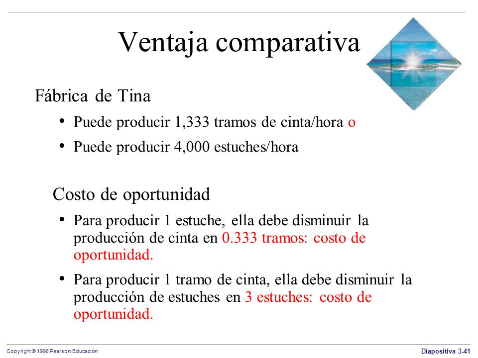 Diapositiva 3-41 Copyright © 1998 Pearson Educación Ventaja comparativa Fábrica de Tina Puede producir 1,333 tramos de cinta/hora o Puede producir 4,0