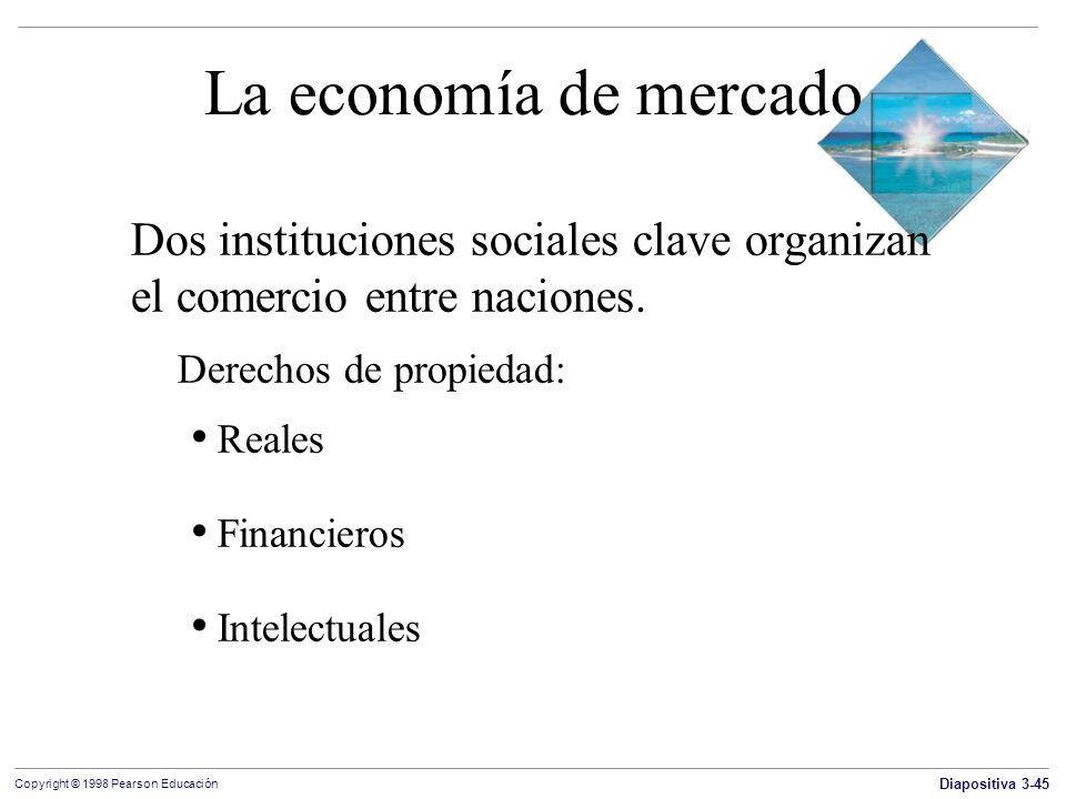 Diapositiva 3-45 Copyright © 1998 Pearson Educación La economía de mercado Dos instituciones sociales clave organizan el comercio entre naciones. Dere