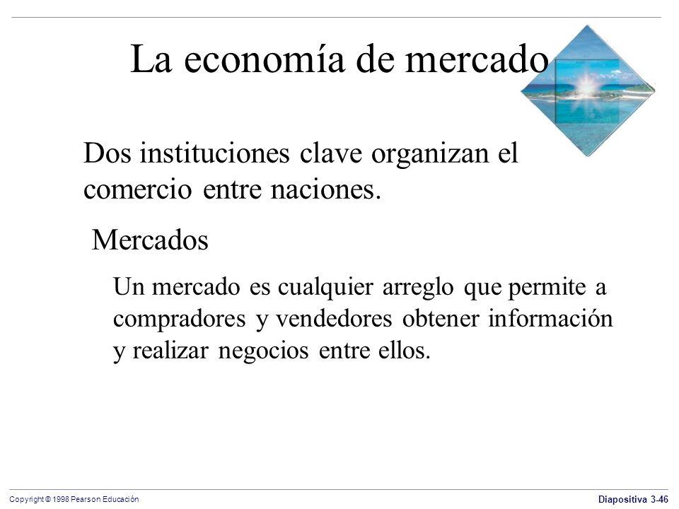 Diapositiva 3-46 Copyright © 1998 Pearson Educación La economía de mercado Dos instituciones clave organizan el comercio entre naciones. Mercados Un m