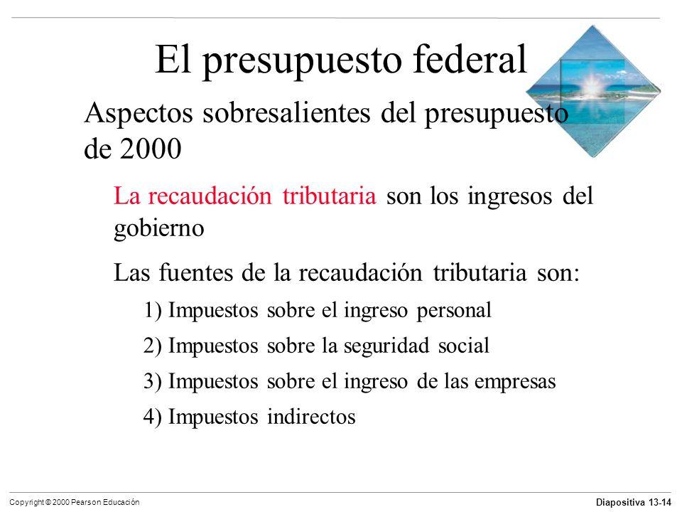 Diapositiva 13-14 Copyright © 2000 Pearson Educación El presupuesto federal Aspectos sobresalientes del presupuesto de 2000 La recaudación tributaria