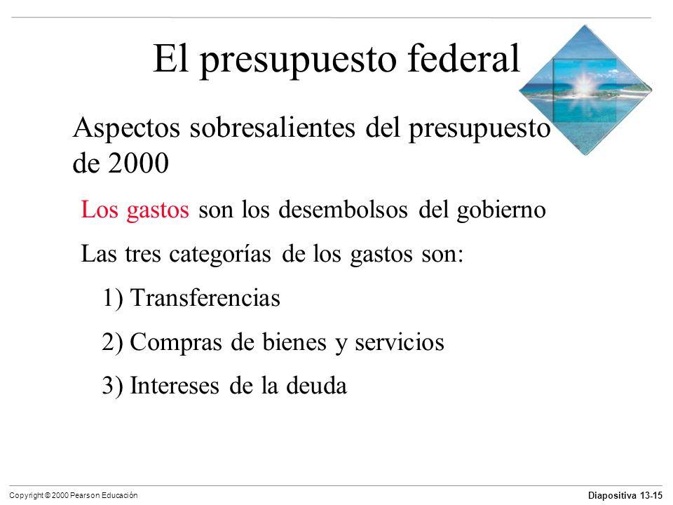 Diapositiva 13-15 Copyright © 2000 Pearson Educación El presupuesto federal Aspectos sobresalientes del presupuesto de 2000 Los gastos son los desembo