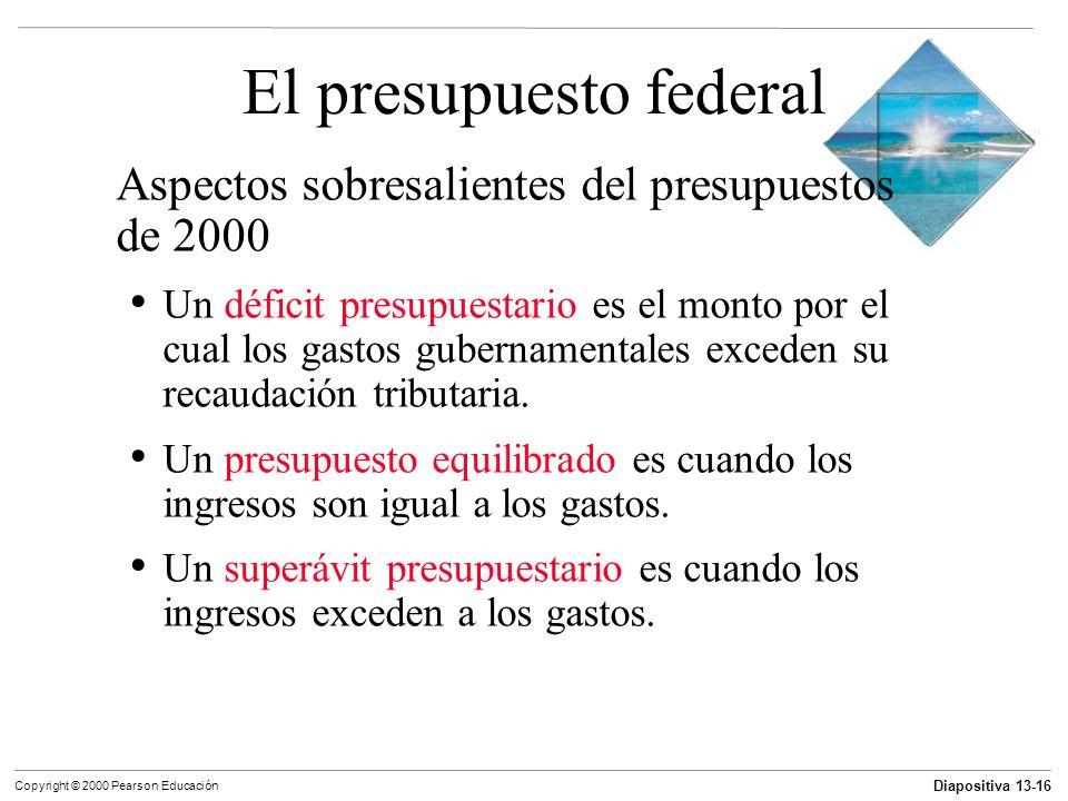 Diapositiva 13-16 Copyright © 2000 Pearson Educación El presupuesto federal Aspectos sobresalientes del presupuestos de 2000 Un déficit presupuestario