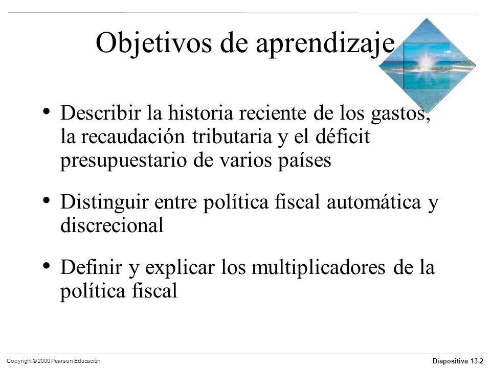 Diapositiva 13-3 Copyright © 2000 Pearson Educación Objetivos de aprendizaje (cont.) Explicar los efectos de la política fiscal en el corto y en largo plazos Distinguir y explicar los efectos de la política fiscal sobre la oferta y la demanda agregadas