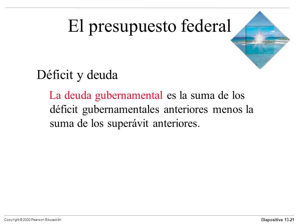 Diapositiva 13-21 Copyright © 2000 Pearson Educación El presupuesto federal Déficit y deuda La deuda gubernamental es la suma de los déficit gubername