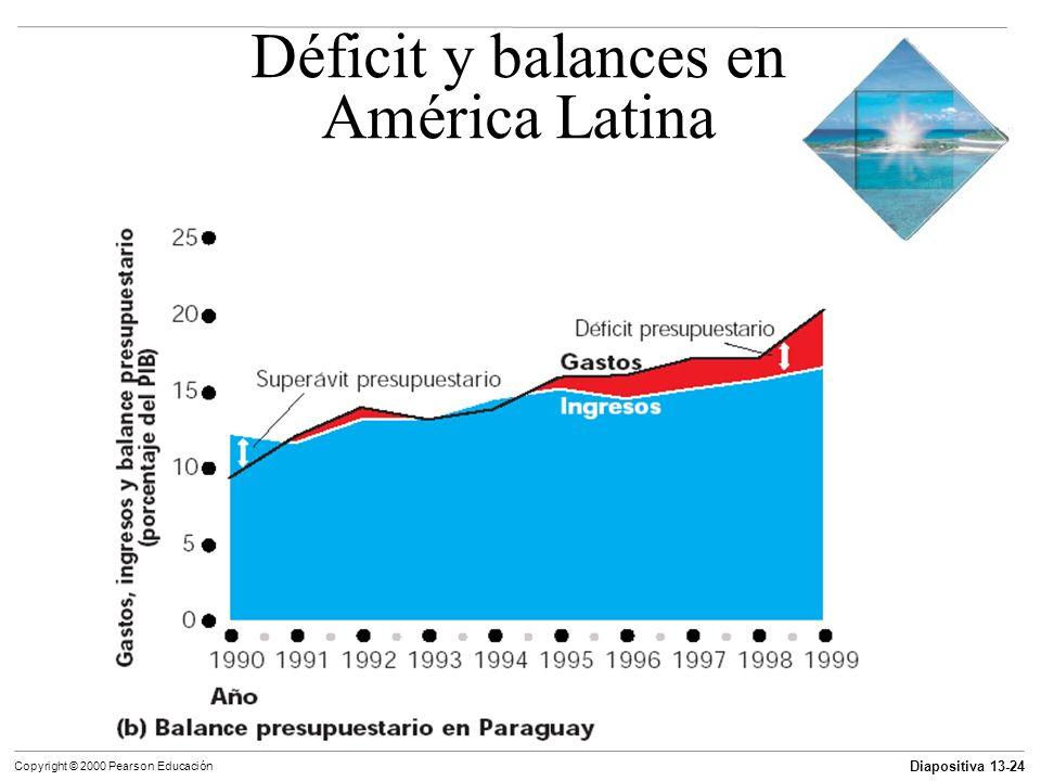 Diapositiva 13-24 Copyright © 2000 Pearson Educación Déficit y balances en América Latina