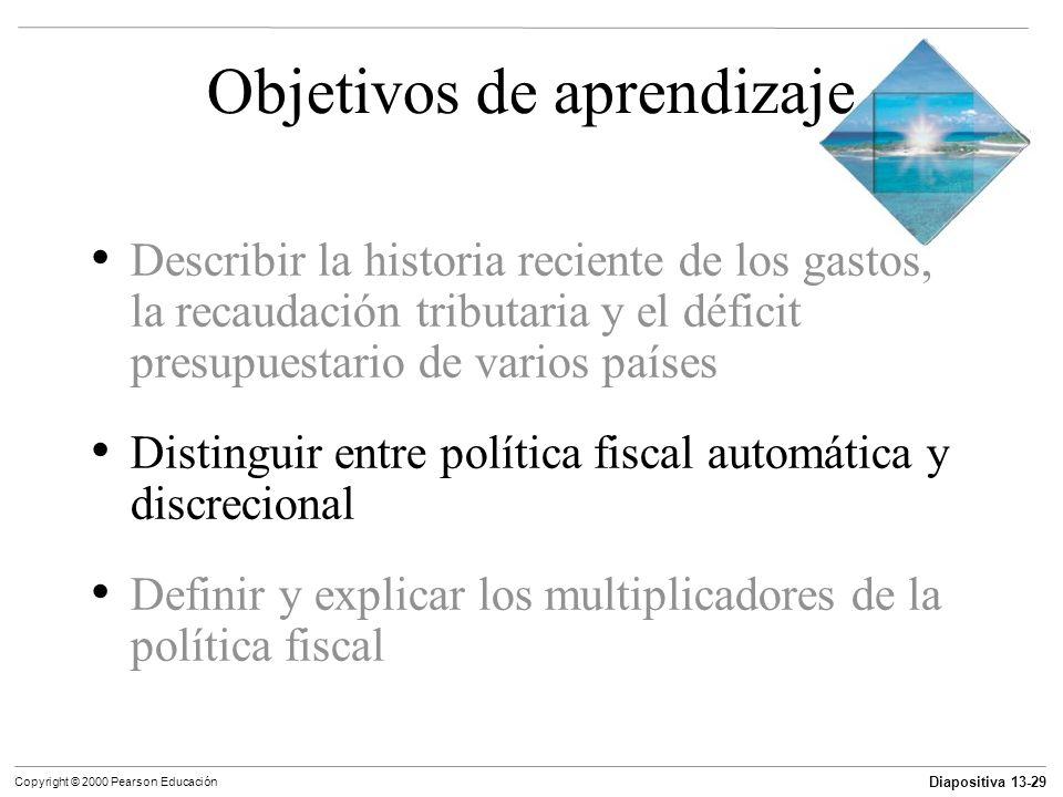 Diapositiva 13-29 Copyright © 2000 Pearson Educación Objetivos de aprendizaje Describir la historia reciente de los gastos, la recaudación tributaria