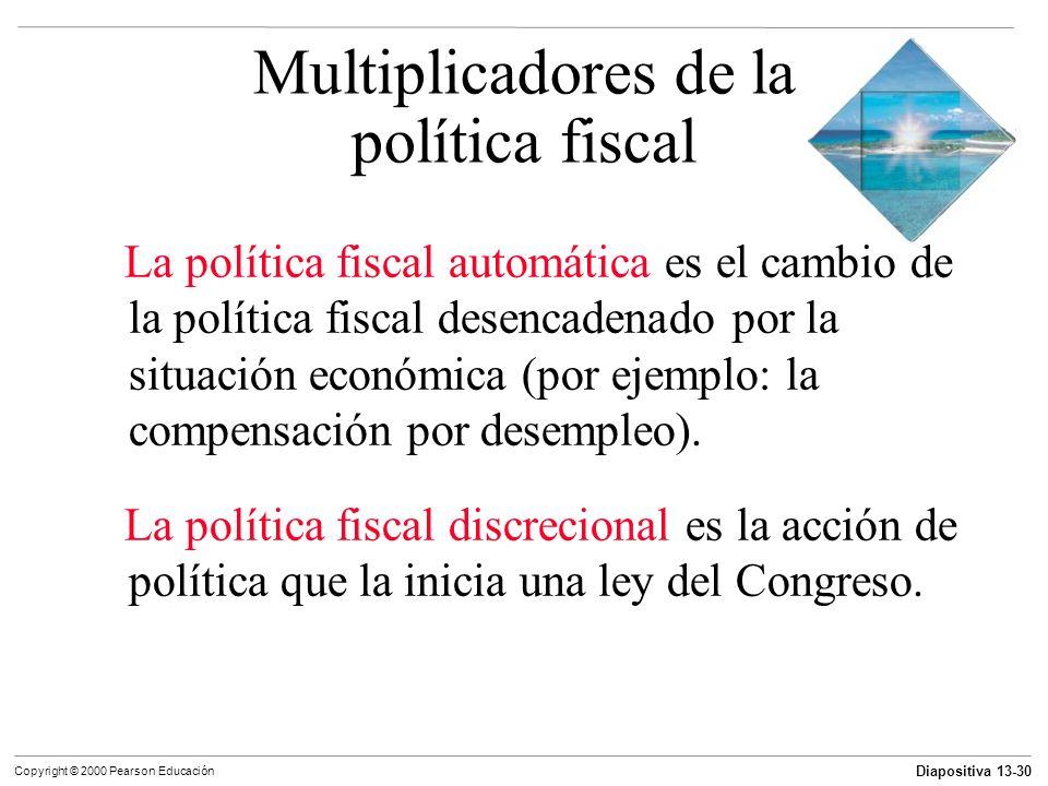 Diapositiva 13-30 Copyright © 2000 Pearson Educación Multiplicadores de la política fiscal La política fiscal automática es el cambio de la política f