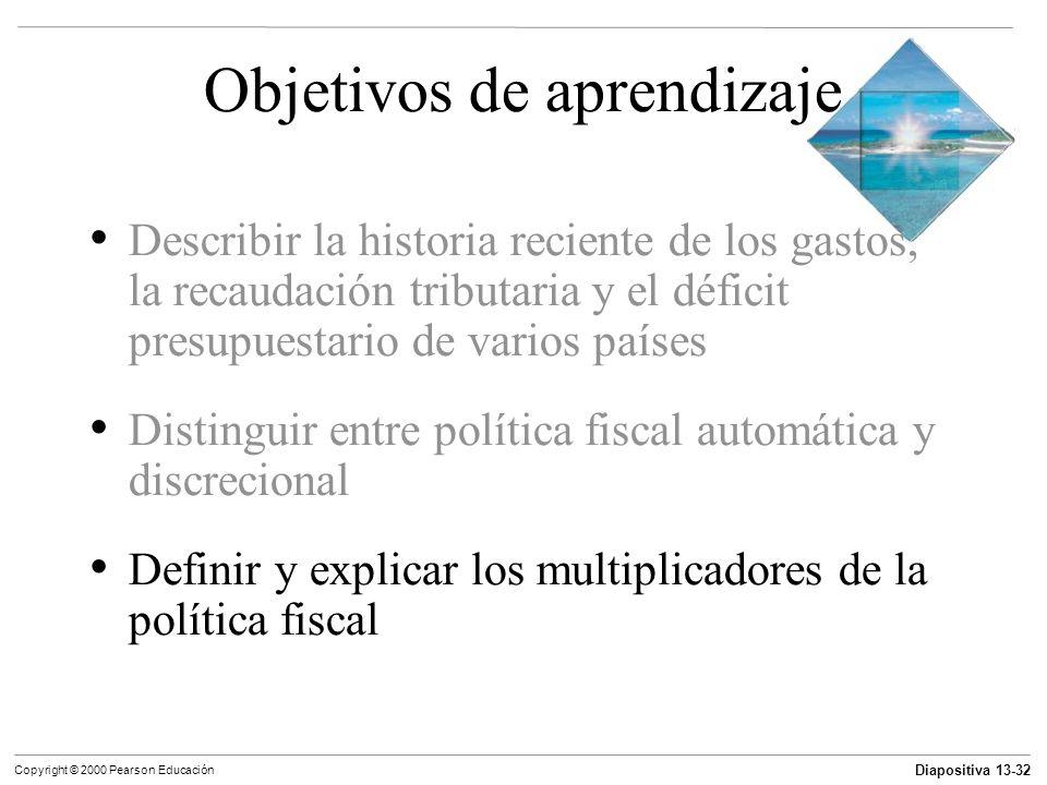 Diapositiva 13-32 Copyright © 2000 Pearson Educación Objetivos de aprendizaje Describir la historia reciente de los gastos, la recaudación tributaria