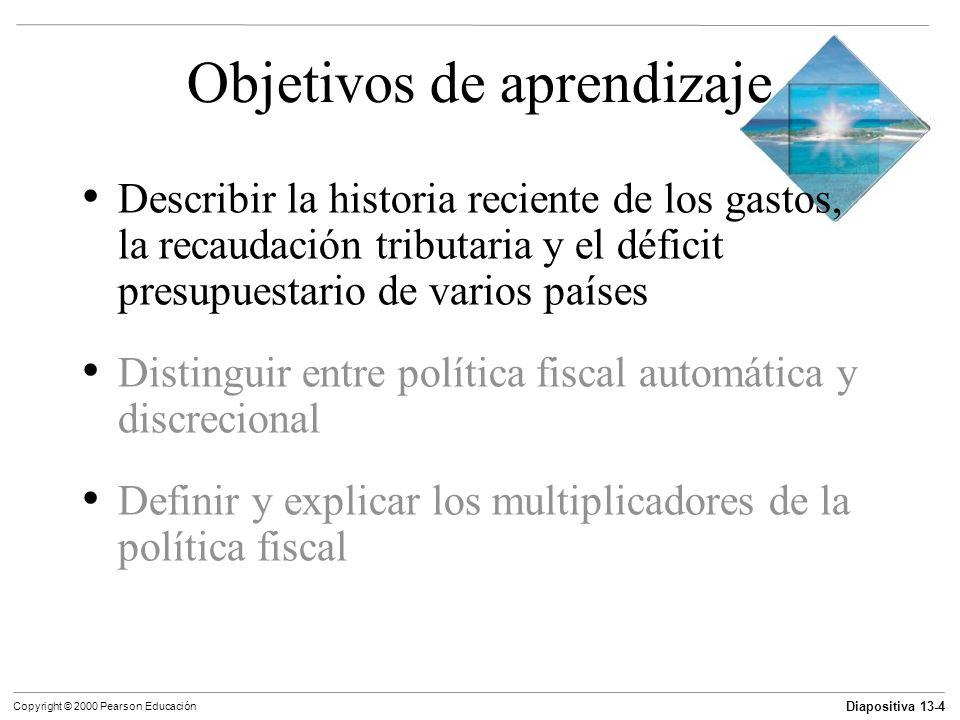 Diapositiva 13-15 Copyright © 2000 Pearson Educación El presupuesto federal Aspectos sobresalientes del presupuesto de 2000 Los gastos son los desembolsos del gobierno Las tres categorías de los gastos son: 1) Transferencias 2) Compras de bienes y servicios 3) Intereses de la deuda
