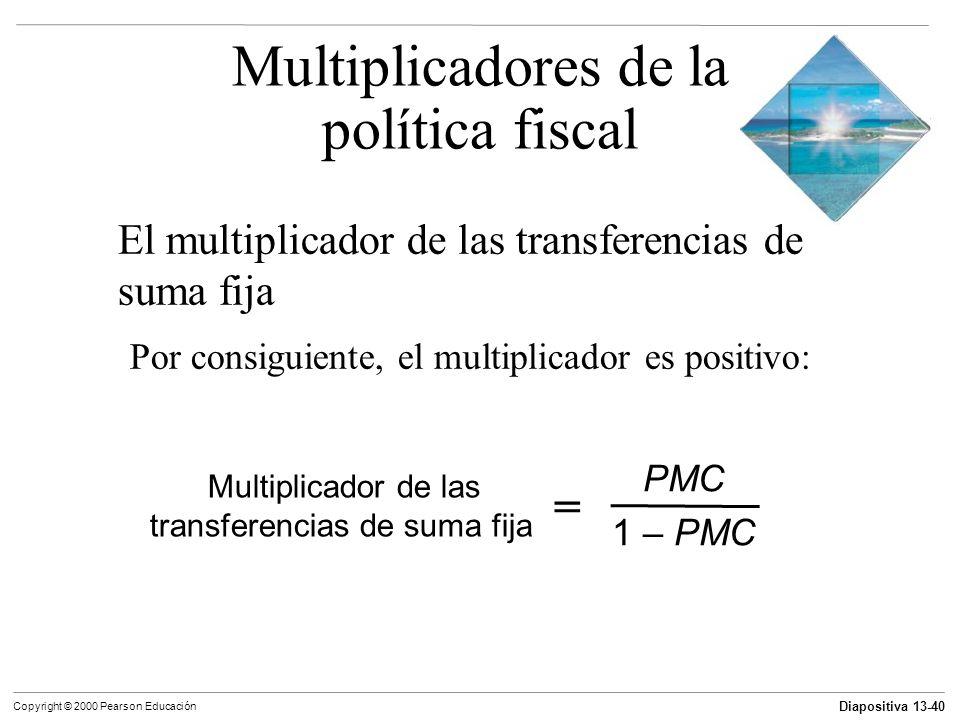 Diapositiva 13-40 Copyright © 2000 Pearson Educación El multiplicador de las transferencias de suma fija Por consiguiente, el multiplicador es positiv