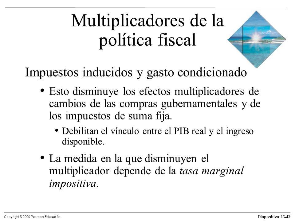 Diapositiva 13-42 Copyright © 2000 Pearson Educación Impuestos inducidos y gasto condicionado Esto disminuye los efectos multiplicadores de cambios de