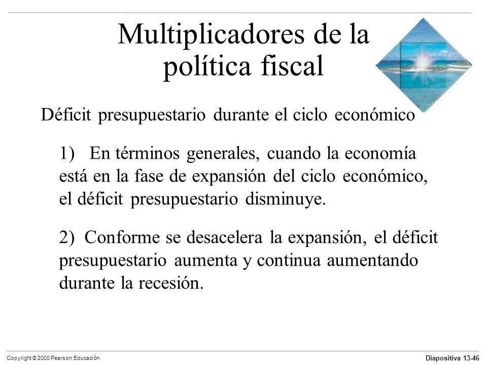 Diapositiva 13-46 Copyright © 2000 Pearson Educación Déficit presupuestario durante el ciclo económico 1) En términos generales, cuando la economía es