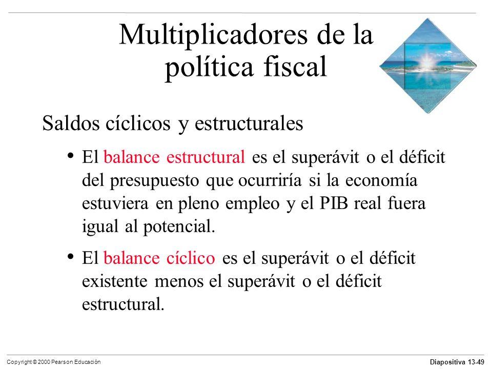 Diapositiva 13-49 Copyright © 2000 Pearson Educación Saldos cíclicos y estructurales El balance estructural es el superávit o el déficit del presupues