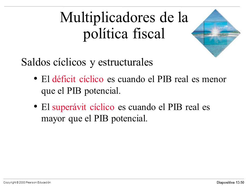 Diapositiva 13-50 Copyright © 2000 Pearson Educación Saldos cíclicos y estructurales El déficit cíclico es cuando el PIB real es menor que el PIB pote