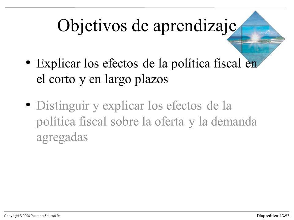Diapositiva 13-53 Copyright © 2000 Pearson Educación Objetivos de aprendizaje Explicar los efectos de la política fiscal en el corto y en largo plazos