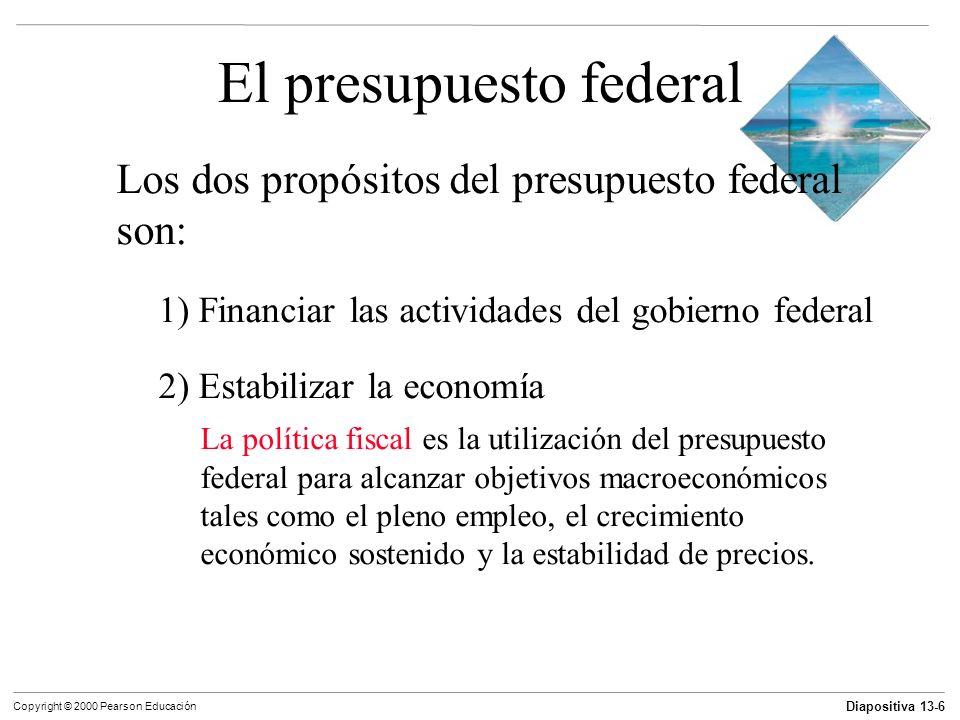 Diapositiva 13-6 Copyright © 2000 Pearson Educación El presupuesto federal Los dos propósitos del presupuesto federal son: 1) Financiar las actividade