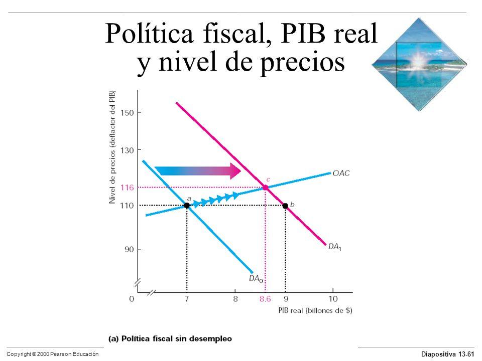 Diapositiva 13-61 Copyright © 2000 Pearson Educación Política fiscal, PIB real y nivel de precios