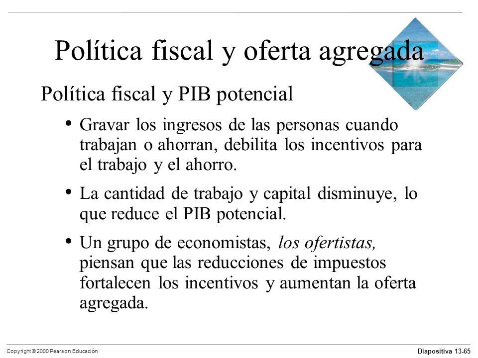 Diapositiva 13-65 Copyright © 2000 Pearson Educación Política fiscal y oferta agregada Política fiscal y PIB potencial Gravar los ingresos de las pers