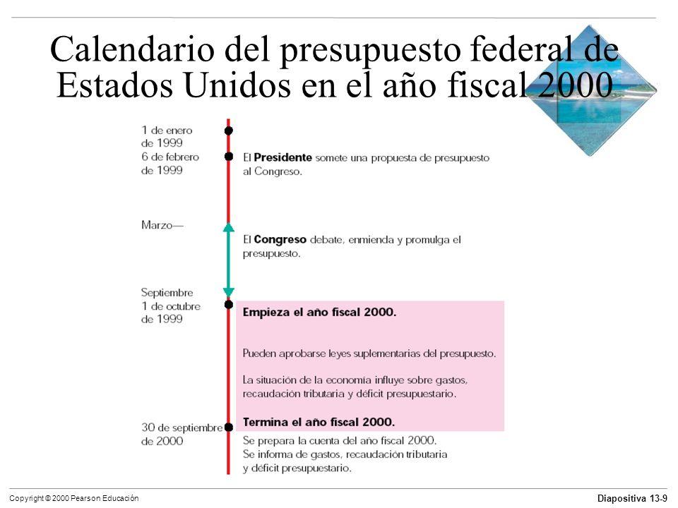 Diapositiva 13-30 Copyright © 2000 Pearson Educación Multiplicadores de la política fiscal La política fiscal automática es el cambio de la política fiscal desencadenado por la situación económica (por ejemplo: la compensación por desempleo).