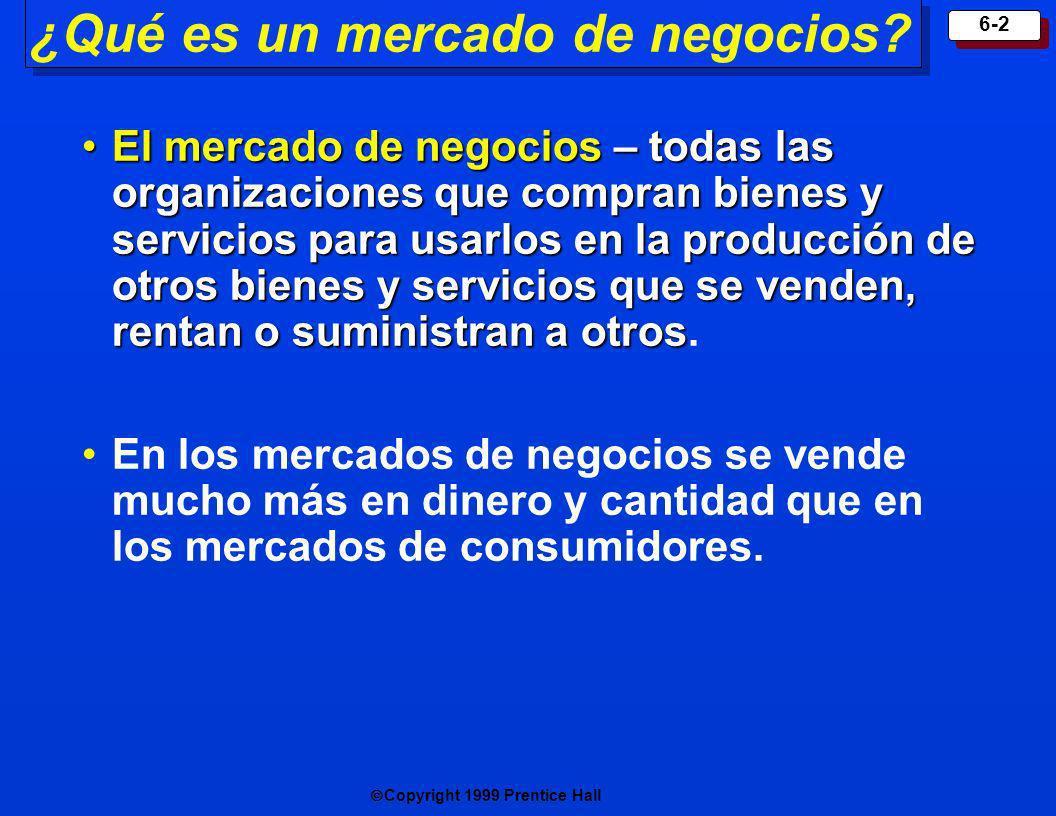 Copyright 1999 Prentice Hall 6-2 ¿Qué es un mercado de negocios? El mercado de negocios – todas las organizaciones que compran bienes y servicios para
