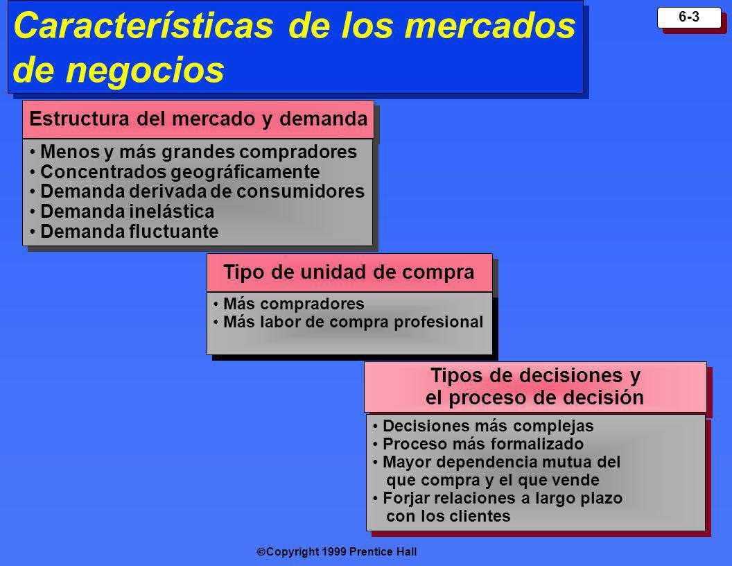 Copyright 1999 Prentice Hall 6-3 Tipos de decisiones y el proceso de decisión Características de los mercados de negocios Estructura del mercado y dem