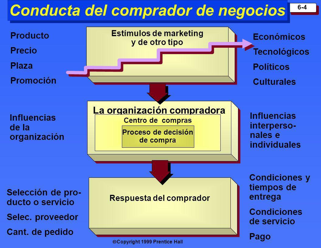 Copyright 1999 Prentice Hall 6-4 La organización compradora Conducta del comprador de negocios Estímulos de marketing y de otro tipo Respuesta del com